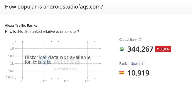 ranking pagina web alexa